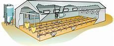 broiler house plans poultry house design pdf plans diy free download do it