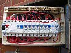 house fuse box wiring flukso wifi household power logging rowetel