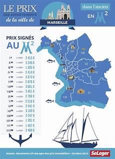 De 10 224 23 Les Prix De L Immobilier 224 Marseille
