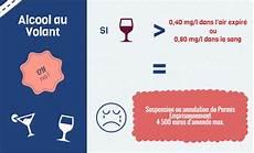 Alcool Stup 233 Fiants Et R 233 Cidive Au Volant