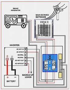 transfer switch wiring diagram handyman diagrams pinterest transfer switch diagram and