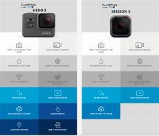 gopro specs gopro 5 and 5 session now available for pre