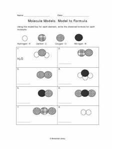 molecule to formula and to formula