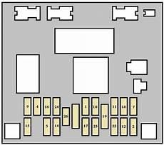 peugeot 307 sw 2003 fuse box diagram auto genius