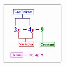 algebra coefficient worksheets 8358 parts of an expression