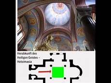 das bildprogramm der russisch orthodoxe kirche zum hl