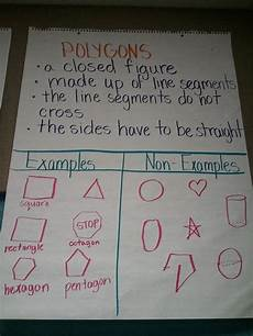 30 best polygon activities images pinterest teaching