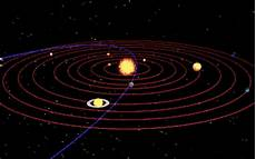 innovacion creativa sistema solar giratorio