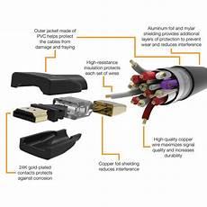 fo connectivity fiber optics copper networks audio visual pc fiber optic connectivity