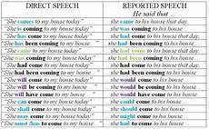 worksheets printable 15561 direct speech reported speech writing education learn for free