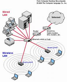 wlan wireless network info