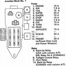 Where Is The Turn Signal Fuse Located On 1994 Toyota