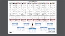 frauen em tabelle wm spielplan 2018 finale frankreich gegen kroatien welt