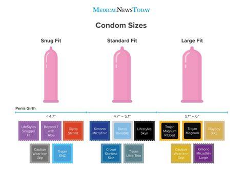 Condom Size Comparison Chart