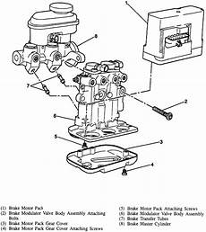 99 blazer abs wiring diagram how to bleed abs 1992 chevrolet s10 blazer repair guides anti lock brake system abs abs