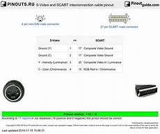 s video to scart cable pinout diagram pinouts ru