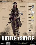 Image result for What Is a Battle Rattle
