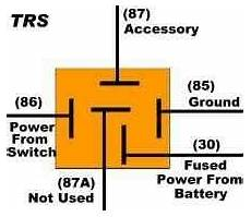 using relays to wiring off road lights and accessories trailer wiring diagram truck repair