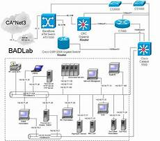 gateway motherboard wiring diagram audio for gateway emc2 0 wiring diagram