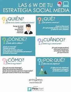 Las 6 Quot W Quot De Tu Estrategia En Redes Sociales Infografia