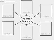 animal habitat worksheets for 3rd grade 13892 animal habitats animal habitats kindergarten science elementary science