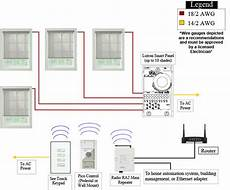 homeworks wiring diagram remote shades back bay shutter co somfy motorized shades lutron motorized shades
