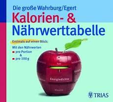 Kalorientabelle Lebensmittel Auf Einen Blick - fh m 252 nster aachener printen bis zwiebelringe