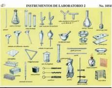 instrumentos de laboratorio 2 venta de material didactico en puebla