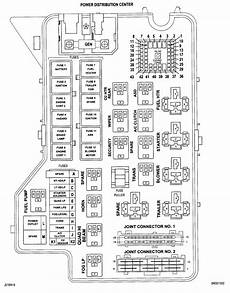 2014 dodge ram 1500 fuse diagram i a 2001 dodge ram 1500 5 2 ltr and air conditioning is not working i no power to ac
