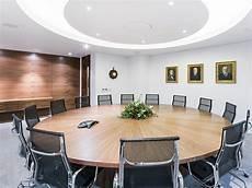 Desain Ruang Rapat Berdasarkan Psikologi Ruang