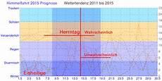 Prognose Winter 2015 - christi himmelfahrt herrentag ostsee wetter prognose