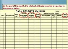 cash receipts journal accountaholic