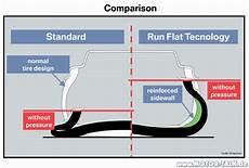 reifen mit notlaufeigenschaften runflat reifen gt ein paar erfahrungen andyrx