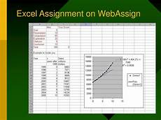 ppt a spreadsheet learning environment sle for