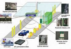 electronic toll collection 2002 bmw 5 series electronic throttle control electronic toll collection system etc shutoko metropolitan expressway company limited