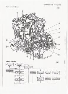 kz900 engine drawings kzrider kzrider kz z1