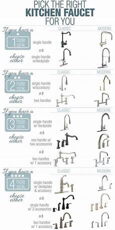 kitchen faucet types 25 home d 233 cor infographics and sheets that every home owner must see kitchen faucets
