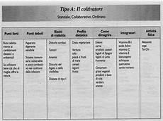 alimenti per gruppo sanguigno la boutique fitness la dieta gruppo sanguigno