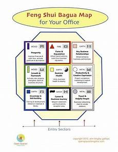 feng shui einrichtung stylish business feng shui the bagua map for your office