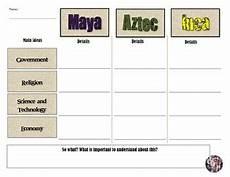 aztec inca civilizations comparison chart by students of history