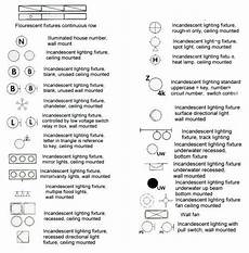 electrical house plan symbols electrical plan for house electrical floor plan pdf in