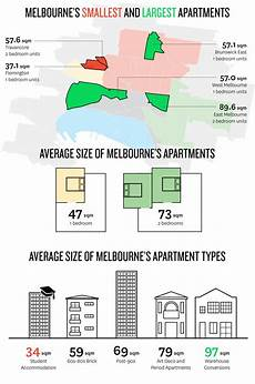 One Bedroom Apartment Electricity Cost by Average Light Bill For A 2 Bedroom Apartment
