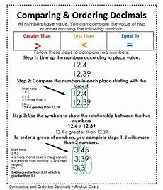 comparing and ordering decimals worksheets grade 4 7430 decimals interactive notebook interactive math journals math journals ordering decimals
