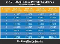 Essential Plan Income Chart 2019 Federal Poverty Level Charts Amp Explanation Medicare Plan