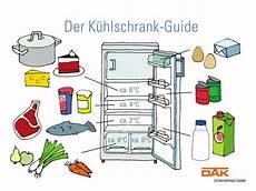kühlschrank sauber machen ordnung im k 252 hlschrank org k 252 che tipps haushalts
