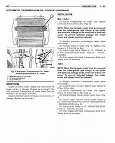 chilton car manuals free download 2005 chrysler pt cruiser navigation system chrysler pt cruiser service manual 2001 2005 pdf