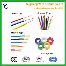 chinese factory kinds of electrical house wiring cable names and prices from china manufacturer