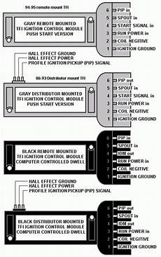 Efi System Wiring Diagram On 1995 Mustang Gt 5 0 by Tfi Manual Or Auto Mustang Forums At Stangnet