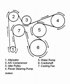 1995 jeep grand drive belt diagram 1994 jeep fan belt repair 1995 jeep grand serpentine belt routing and
