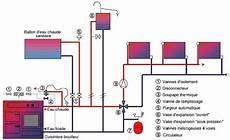 insert chaudiere bois chauffage central prix chaudiere gaz